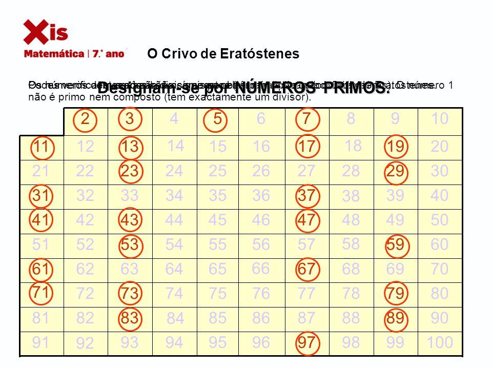 1814 O Crivo de Eratóstenes Os números destacados são os que se obtiveram aplicando o Crivo de Eratóstenes.Os números com cor azul são compostos (têm