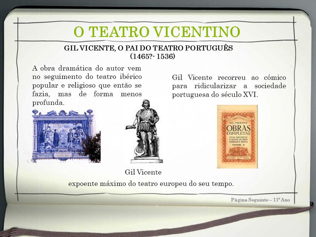 O TEATRO VICENTINO Página Seguinte – 11º Ano GIL VICENTE, O PAI DO TEATRO PORTUGUÊS (1465?- 1536) A obra dramática do autor vem no seguimento do teatr