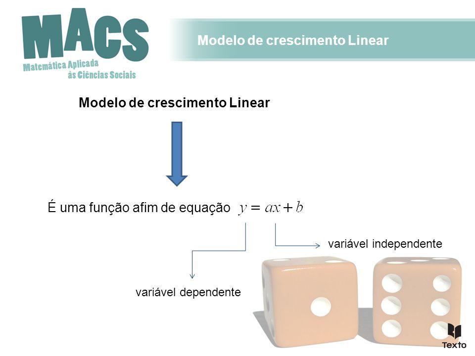 Modelo de crescimento Linear O seu gráfico é uma reta: (proporcionalidade direta)