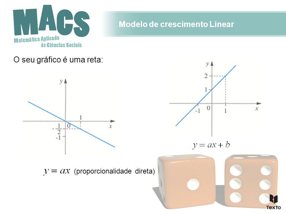Modelo de crescimento Linear Problema: Na tabela seguinte foram registados alguns valores da temperatura do ar (em graus centígrados) em diferentes níveis de altitude (em metros): Altitude (metros)Temperatura ( o C) 016 10008,5 20002,5 3000- 4 4000- 10.5 5000- 18 6000- 24,5 7000- 30,5 8000- 36,5 9000- 44 10000- 50 Com o auxílio da calculadora gráfica: 1º Represente o conjunto de dados através de uma nuvem de pontos.