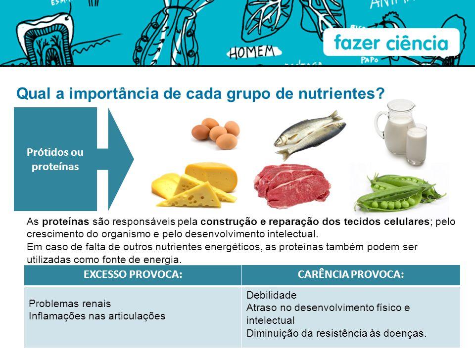 Qual a importância de cada grupo de nutrientes? As proteínas são responsáveis pela construção e reparação dos tecidos celulares; pelo crescimento do o