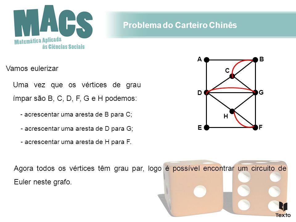 Problema do Carteiro Chinês Uma vez que os vértices de grau ímpar são B, C, D, F, G e H podemos: Agora todos os vértices têm grau par, logo é possível