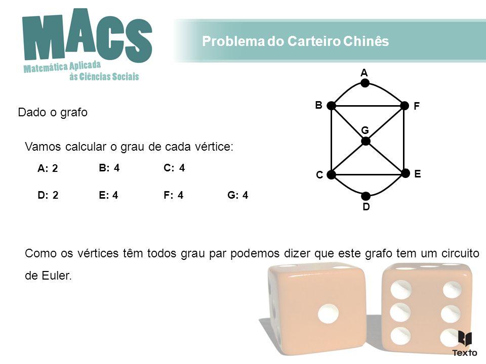 Problema do Carteiro Chinês Vamos calcular o grau de cada vértice: Como os vértices têm todos grau par podemos dizer que este grafo tem um circuito de
