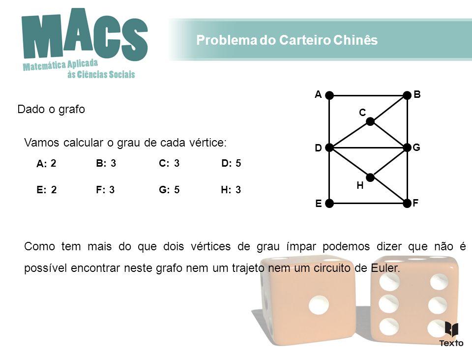 Problema do Carteiro Chinês Vamos calcular o grau de cada vértice: Como tem mais do que dois vértices de grau ímpar podemos dizer que não é possível e