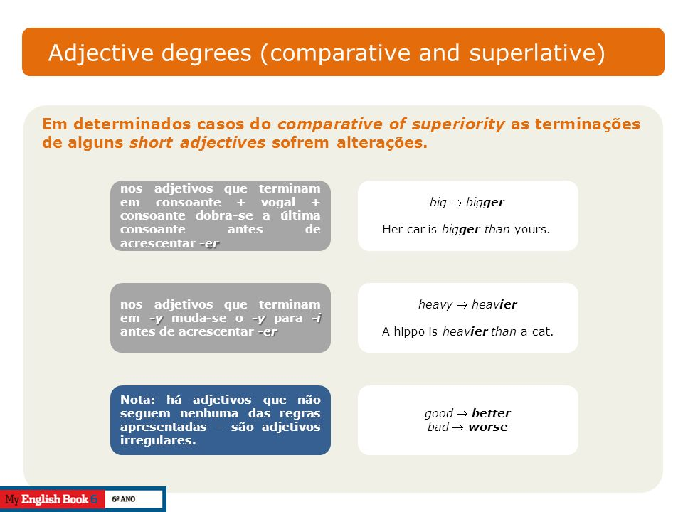 Adjective degrees (comparative and superlative) Em determinados casos do comparative of superiority as terminações de alguns short adjectives sofrem a
