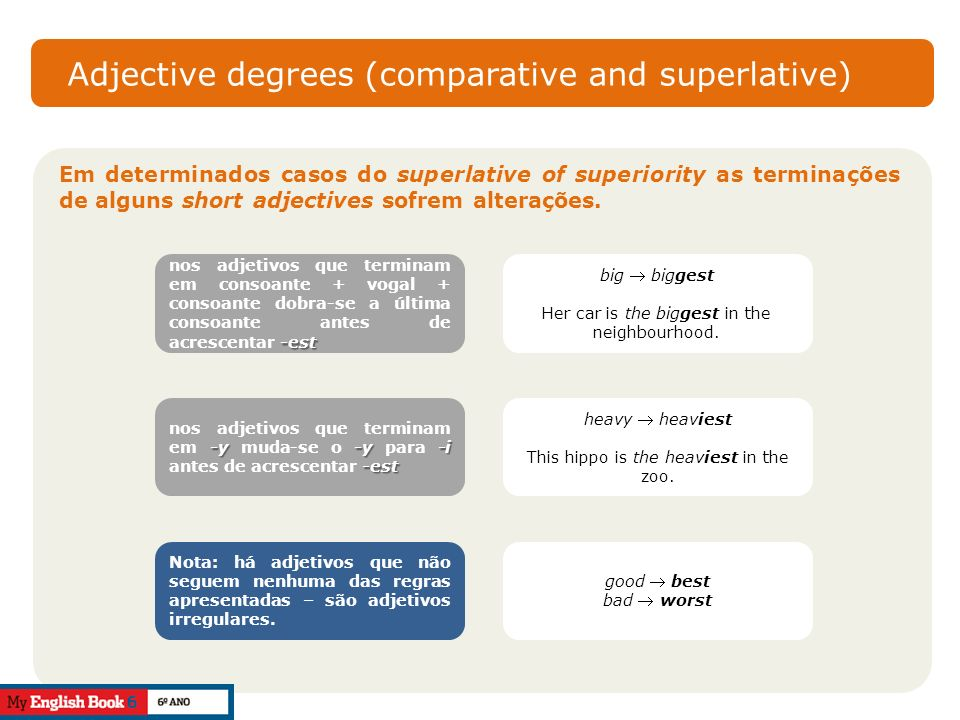 Adjective degrees (comparative and superlative) Complete the sentences using the adjective according to the instruction.