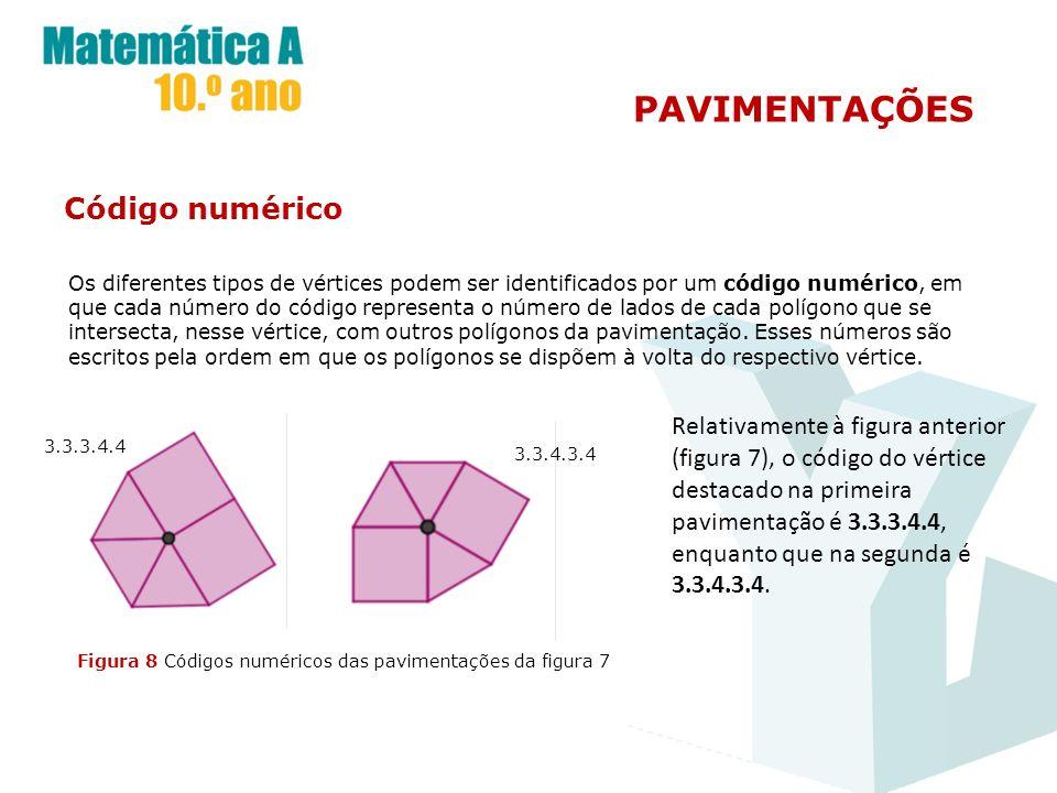 PAVIMENTAÇÕES Código numérico Os diferentes tipos de vértices podem ser identificados por um código numérico, em que cada número do código representa