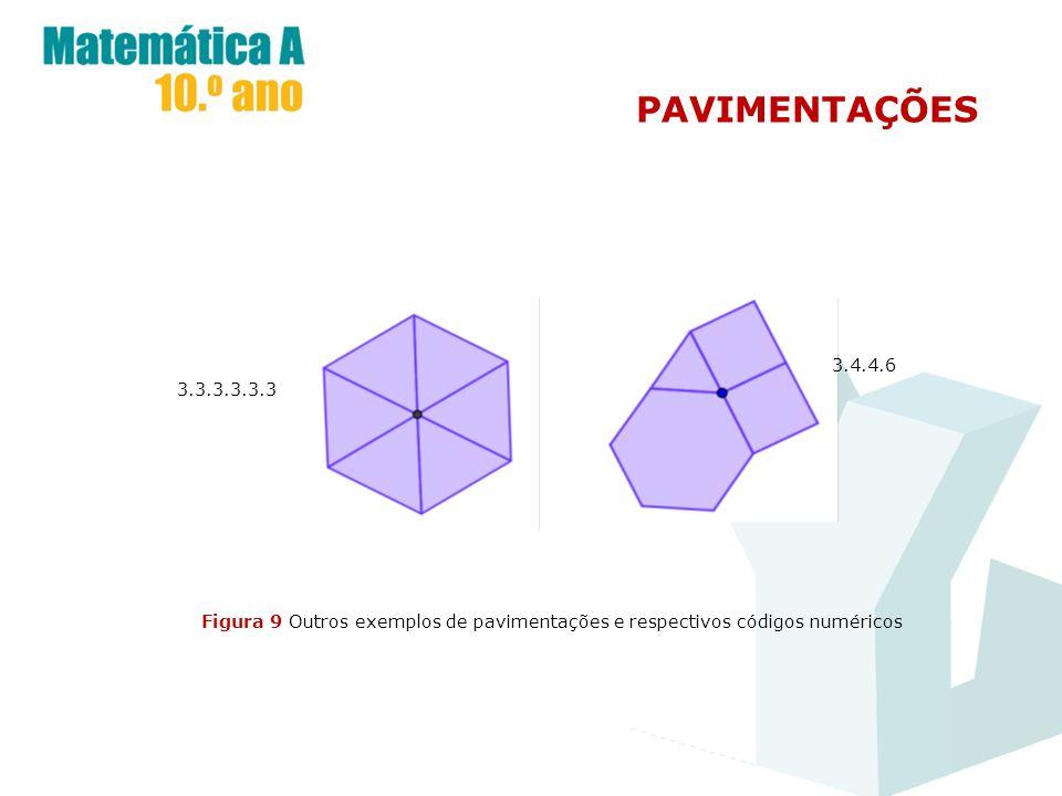 PAVIMENTAÇÕES 3.3.3.3.3.3 3.4.4.6 Figura 9 Outros exemplos de pavimentações e respectivos códigos numéricos