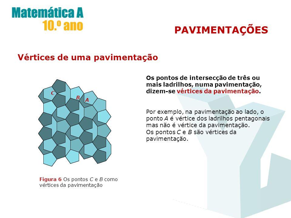 PAVIMENTAÇÕES Vértices de uma pavimentação Os pontos de intersecção de três ou mais ladrilhos, numa pavimentação, dizem-se vértices da pavimentação. P