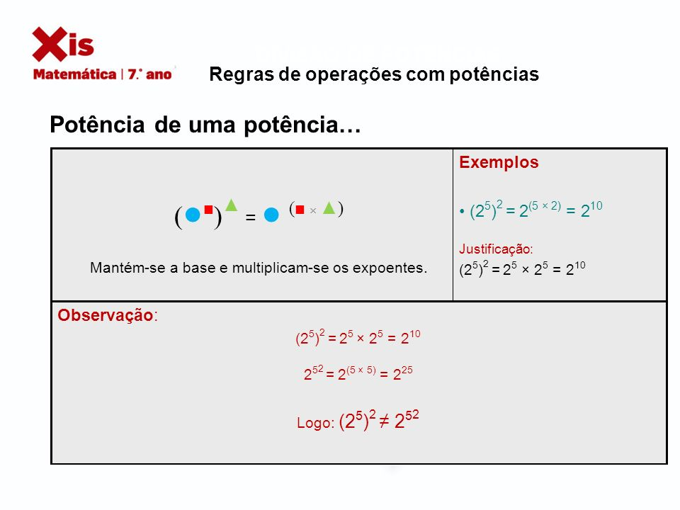 DIVISÃO DE POTÊNCIAS… Regras de operações com potências Observação: (2 5 ) 2 = 2 5 × 2 5 = 2 10 2 5 2 = 2 (5 × 5) = 2 25 Logo: (2 5 ) 2 2 5 2 Exemplos