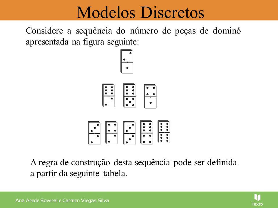Modelos Discretos Estamos perante uma sequência de números que obedece a uma determinada lei.