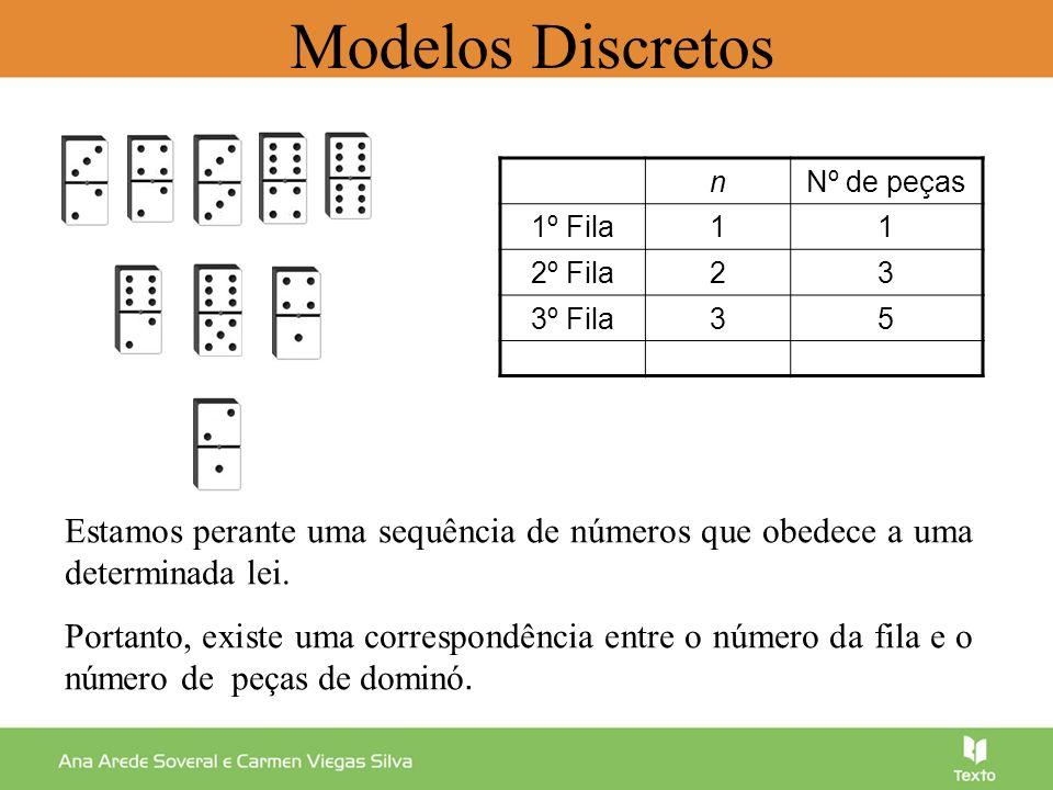 Modelos Discretos d 3 = 5 = 1+2x2 d 4 = 7 = 1+2x3 d n = 1+ 2(n-1) d 2 = 3 = 1+2 d 1 = 1 ……........