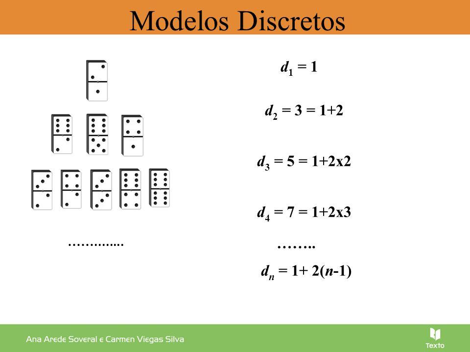 Modelos Discretos A expressão que melhor modela a situação dada é: y = 1+2(n-1).
