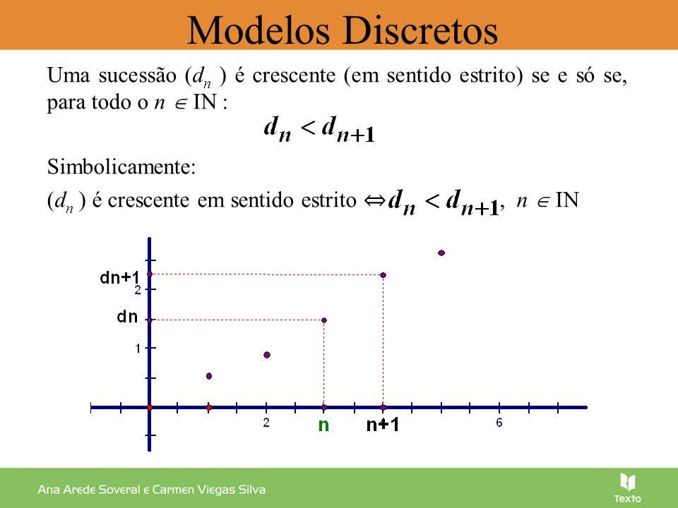 Uma sucessão (d n ) é decrescente (em sentido estrito) se e só se, para todo o n IN : Simbolicamente: (d n ) é decrescente em sentido estrito, n IN