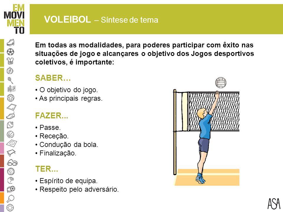 VOLEIBOL – Síntese de tema SABER… Em todas as modalidades, para poderes participar com êxito nas situações de jogo e alcançares o objetivo dos Jogos desportivos coletivos, é importante: O objetivo do jogo.