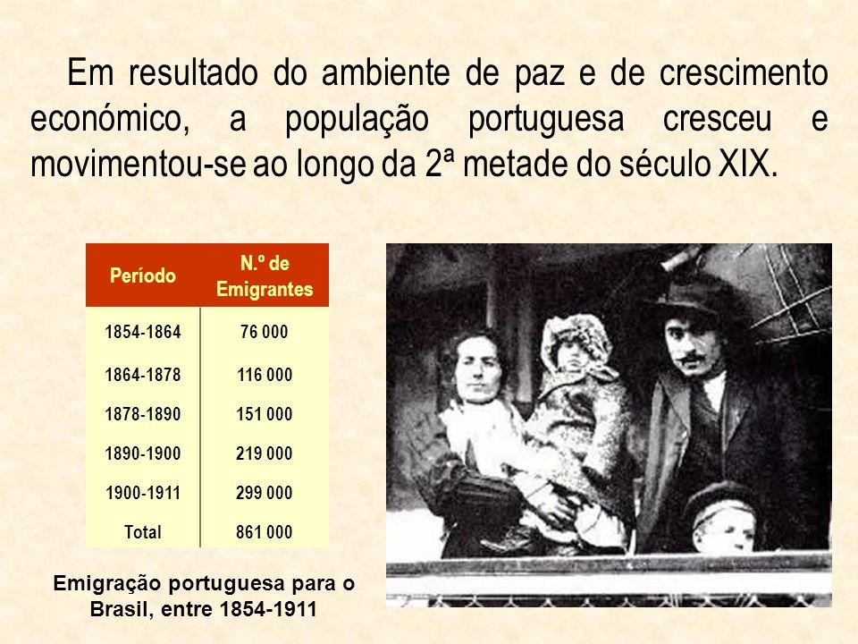 Em resultado do ambiente de paz e de crescimento económico, a população portuguesa cresceu e movimentou-se ao longo da 2ª metade do século XIX. Períod