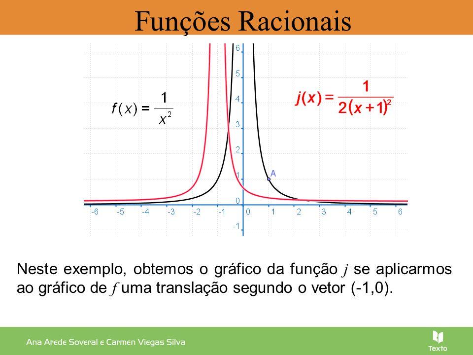 Neste exemplo, obtemos o gráfico da função j se aplicarmos ao gráfico de f uma translação segundo o vetor (-1,0). Funções Racionais