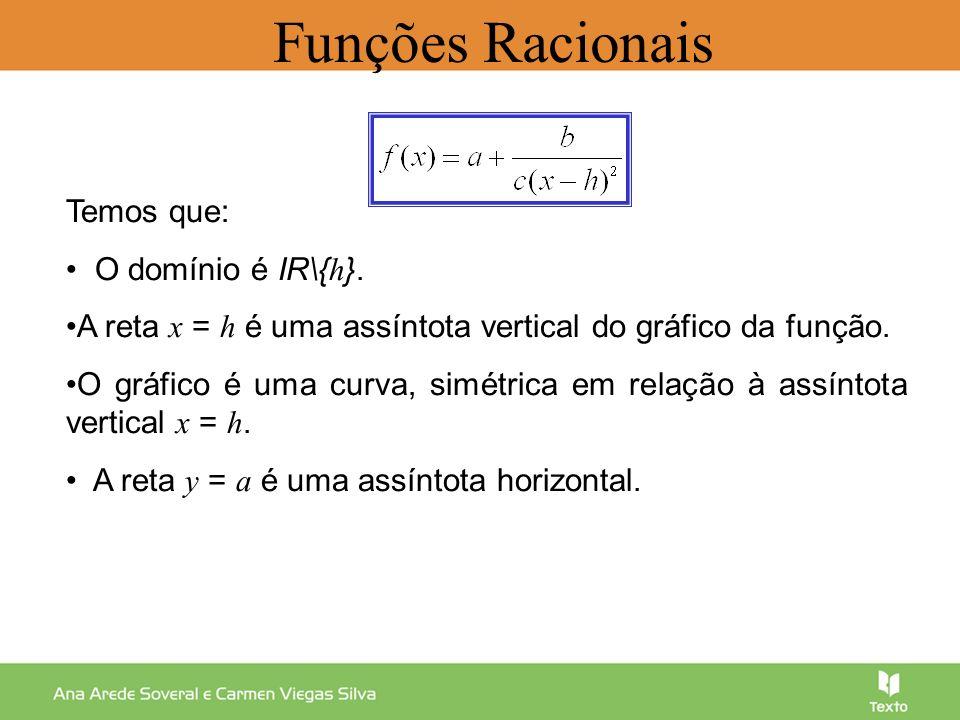 Temos que: O domínio é IR\{ h }. A reta x = h é uma assíntota vertical do gráfico da função. O gráfico é uma curva, simétrica em relação à assíntota v