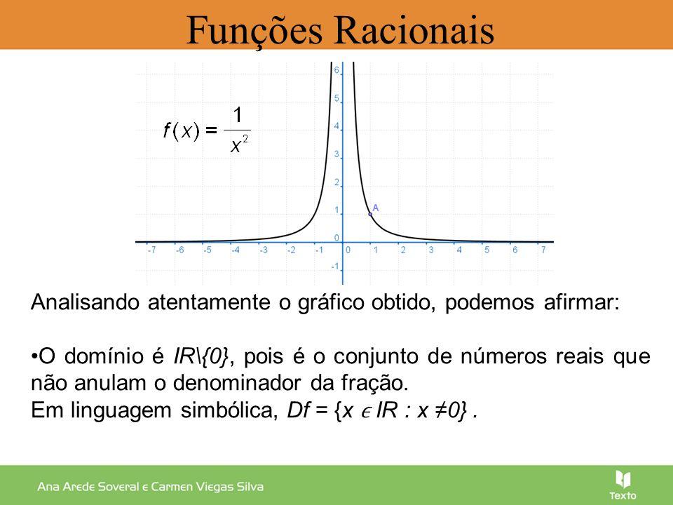 Analisando atentamente o gráfico obtido, podemos afirmar: O domínio é IR\{0}, pois é o conjunto de números reais que não anulam o denominador da fraçã