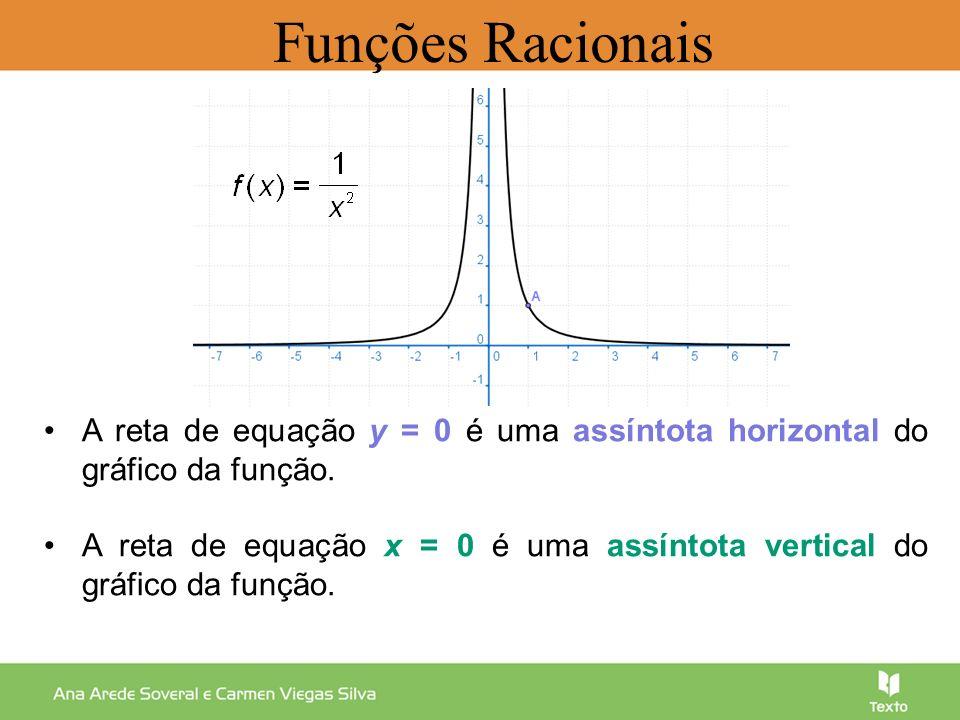 A reta de equação y = 0 é uma assíntota horizontal do gráfico da função. A reta de equação x = 0 é uma assíntota vertical do gráfico da função. Funçõe