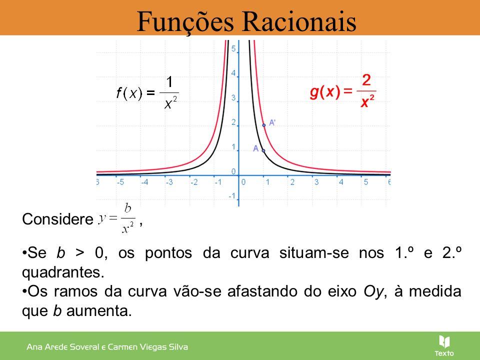 Considere, Se b > 0, os pontos da curva situam-se nos 1.º e 2.º quadrantes. Os ramos da curva vão-se afastando do eixo Oy, à medida que b aumenta. Fun