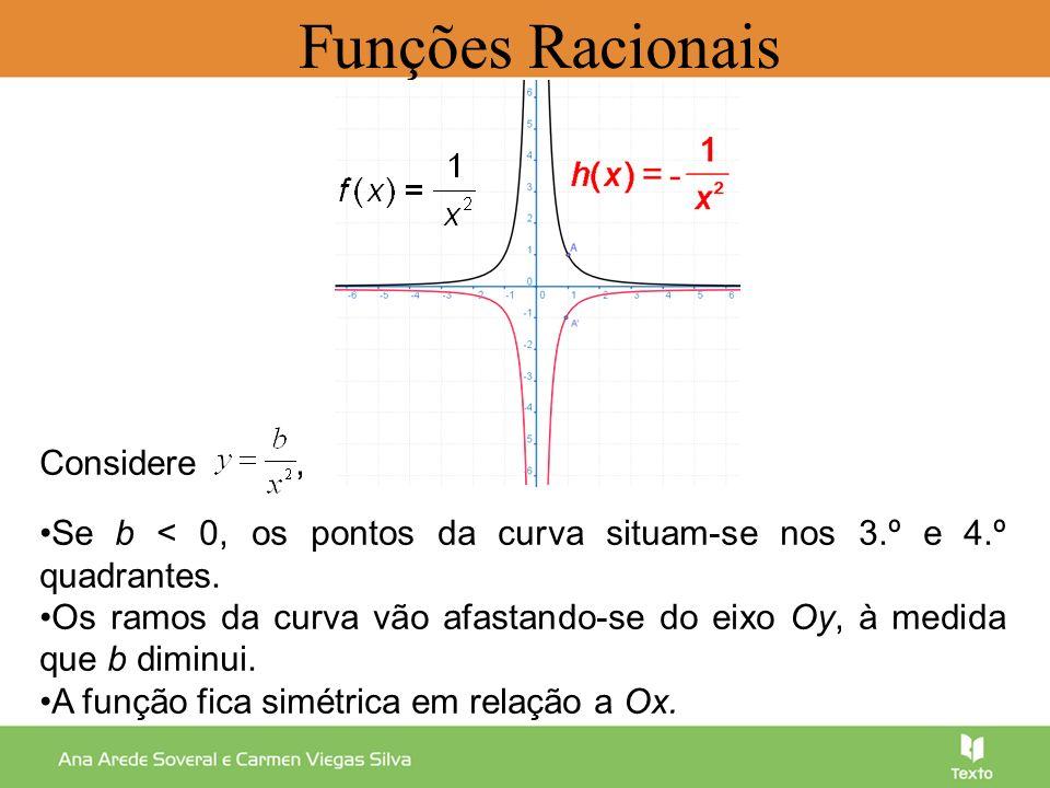 Considere, Se b < 0, os pontos da curva situam-se nos 3.º e 4.º quadrantes. Os ramos da curva vão afastando-se do eixo Oy, à medida que b diminui. A f