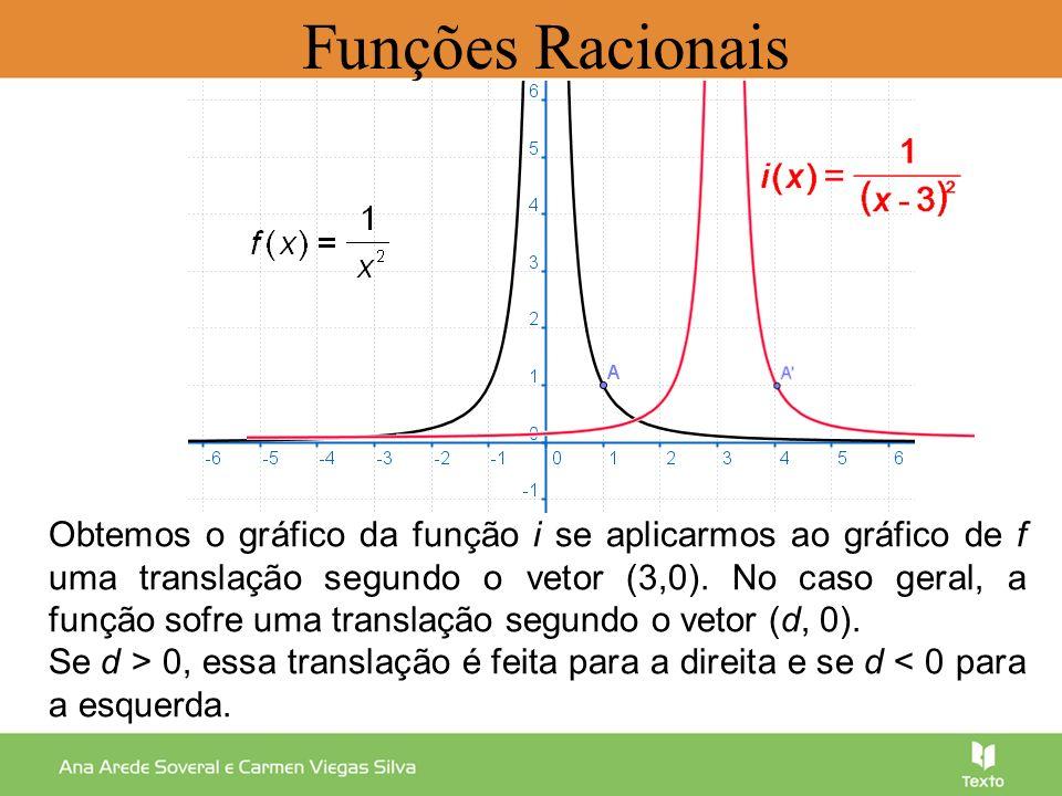Obtemos o gráfico da função i se aplicarmos ao gráfico de f uma translação segundo o vetor (3,0). No caso geral, a função sofre uma translação segundo