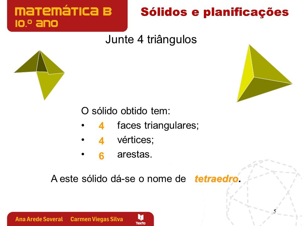 Matemática B - 10º Ano Ana Soveral e Carmen Viegas 6 Sólidos e planificações Nome do Projecto+Editora+Logo (não editável) O sólido obtido tem: faces triangulares; vértices; arestas.