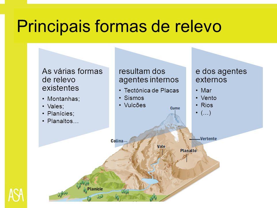Principais formas de relevo As várias formas de relevo existentes Montanhas; Vales; Planícies; Planaltos… resultam dos agentes internos Tectónica de P