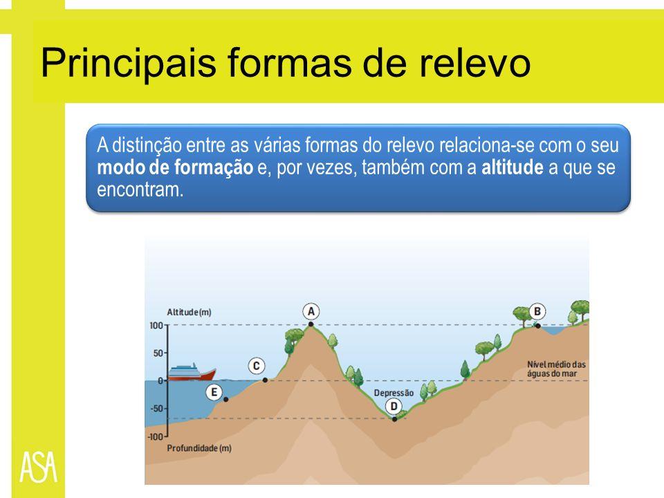 Principais formas de relevo A distinção entre as várias formas do relevo relaciona-se com o seu modo de formação e, por vezes, também com a altitude a