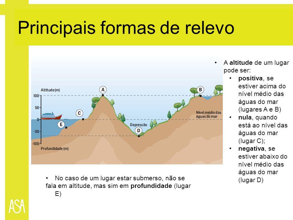 Principais formas de relevo A altitude de um lugar pode ser: positiva, se estiver acima do nível médio das águas do mar (lugares A e B) nula, quando e