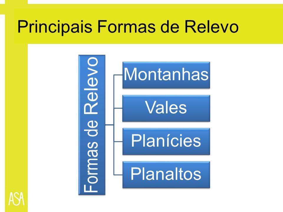 Principais Formas de Relevo Formas de Relevo Montanha s Vales Planícies Planaltos