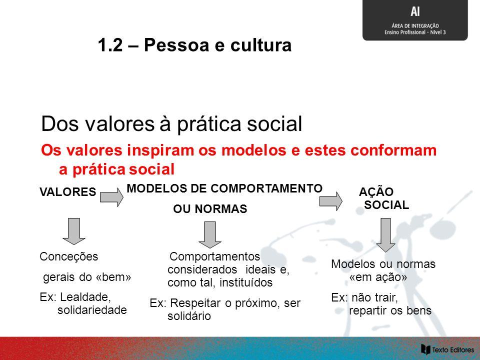 SOCIALIZAÇÃO E CULTURA Dos valores à prática social Os valores inspiram os modelos e estes conformam a prática social VALORES MODELOS DE COMPORTAMENTO