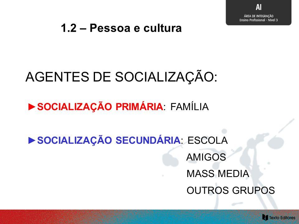 SOCIALIZAÇÃO E CULTURA AGENTES DE SOCIALIZAÇÃO: SOCIALIZAÇÃO PRIMÁRIA: FAMÍLIA SOCIALIZAÇÃO SECUNDÁRIA: ESCOLA AMIGOS MASS MEDIA OUTROS GRUPOS 1.2 – P