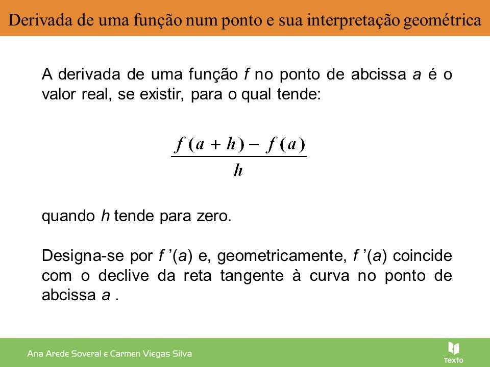 Derivada de uma função num ponto e sua interpretação geométrica Designa-se por f (a) e, geometricamente, f (a) coincide com o declive da reta tangente