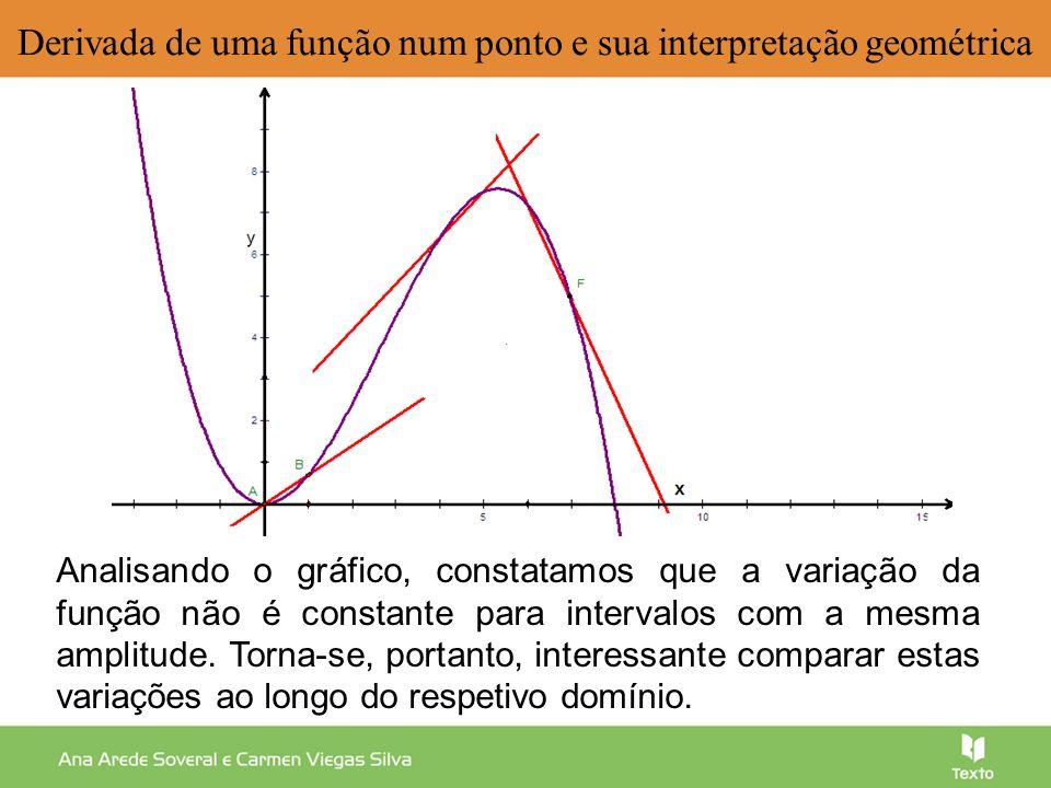 Derivada de uma função num ponto e sua interpretação geométrica Analisando o gráfico, constatamos que a variação da função não é constante para interv