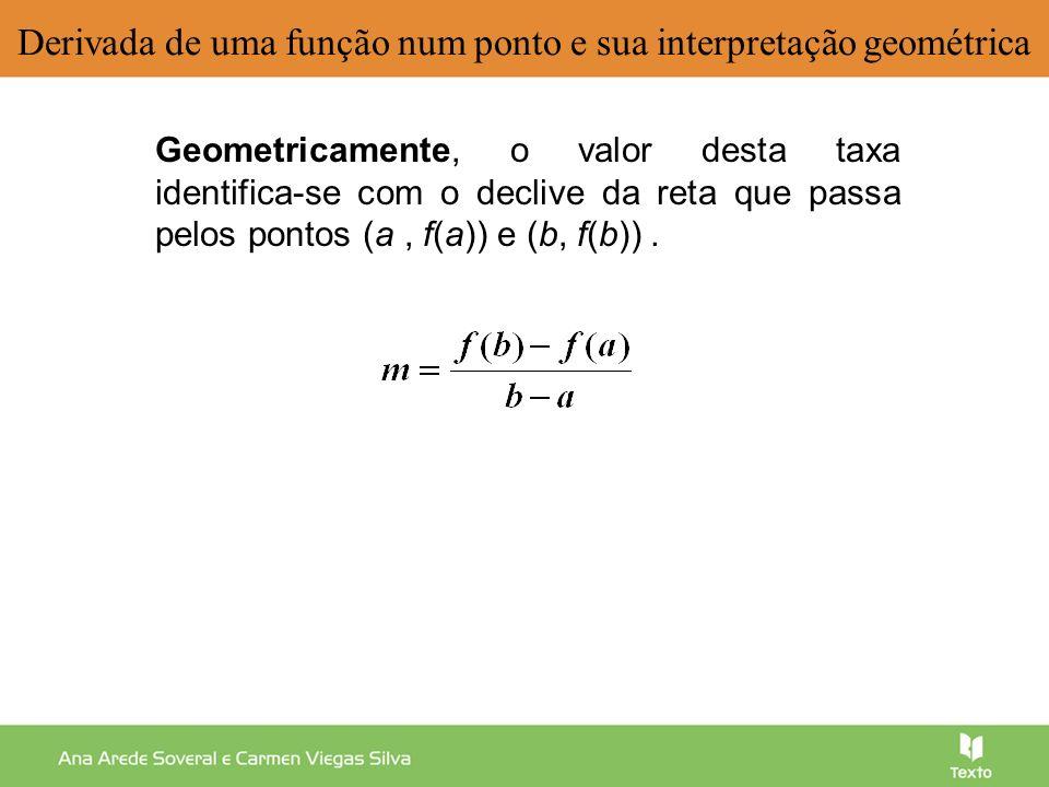Derivada de uma função num ponto e sua interpretação geométrica Se considerarmos o intervalo [a, a + h], sendo h um número real positivo, a taxa de variação média é: