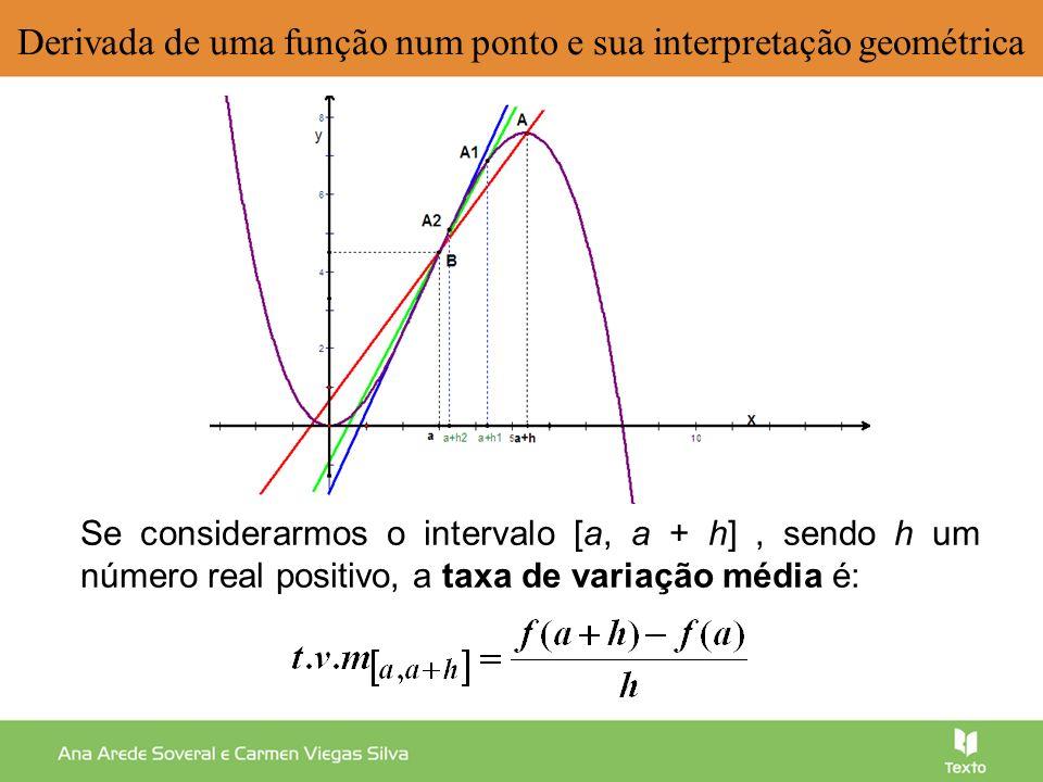 Derivada de uma função num ponto e sua interpretação geométrica Se considerarmos o intervalo [a, a + h], sendo h um número real positivo, a taxa de va