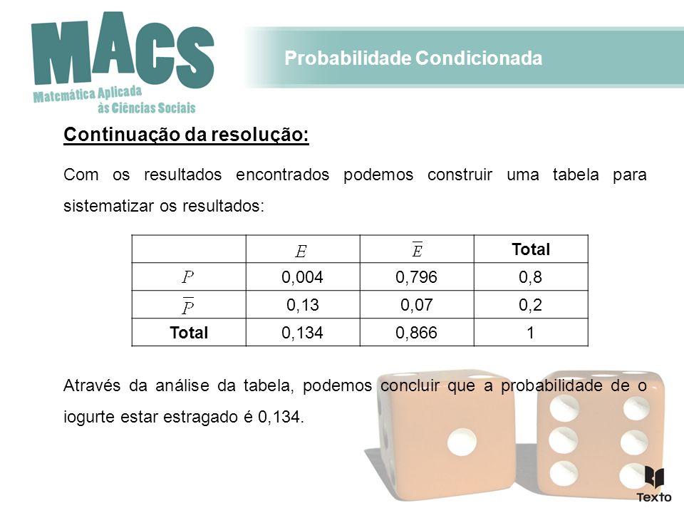 Probabilidade Condicionada Continuação da resolução: Com os resultados encontrados podemos construir uma tabela para sistematizar os resultados: Atrav