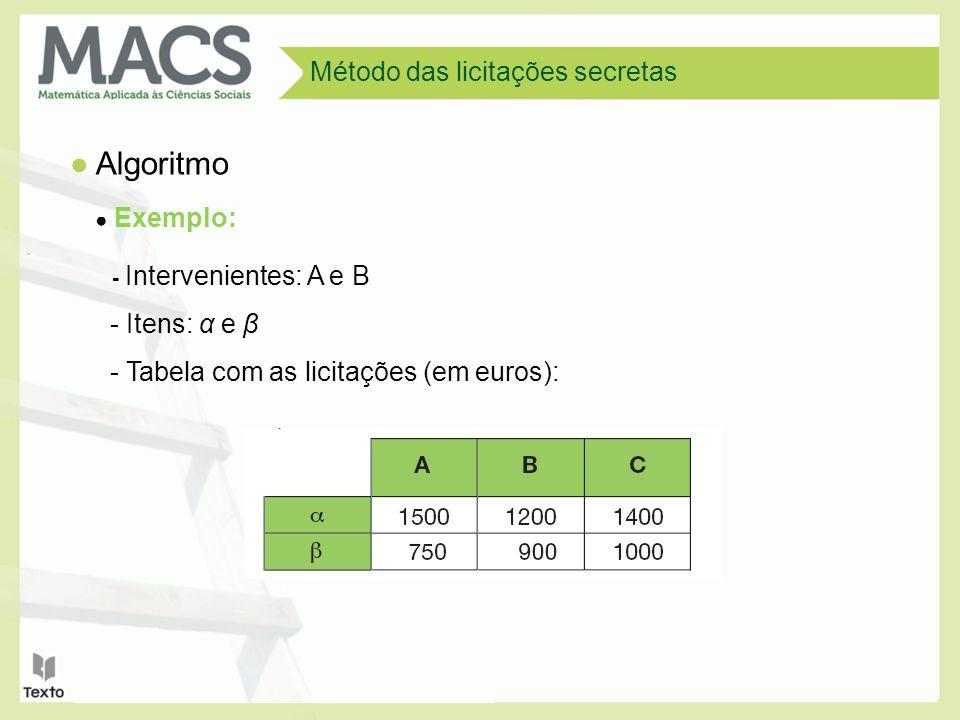 Método das licitações secretas Algoritmo Exemplo: - Intervenientes: A e B - Itens: α e β - Tabela com as licitações (em euros):