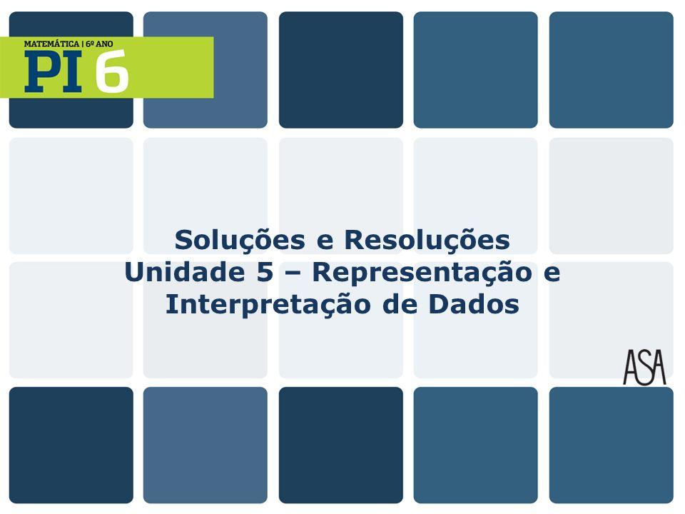 Soluções e Resoluções Unidade 5 – Representação e Interpretação de Dados
