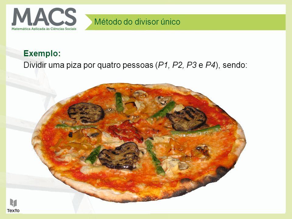 Método do divisor único Exemplo: Dividir uma piza por quatro pessoas (P1, P2, P3 e P4), sendo: