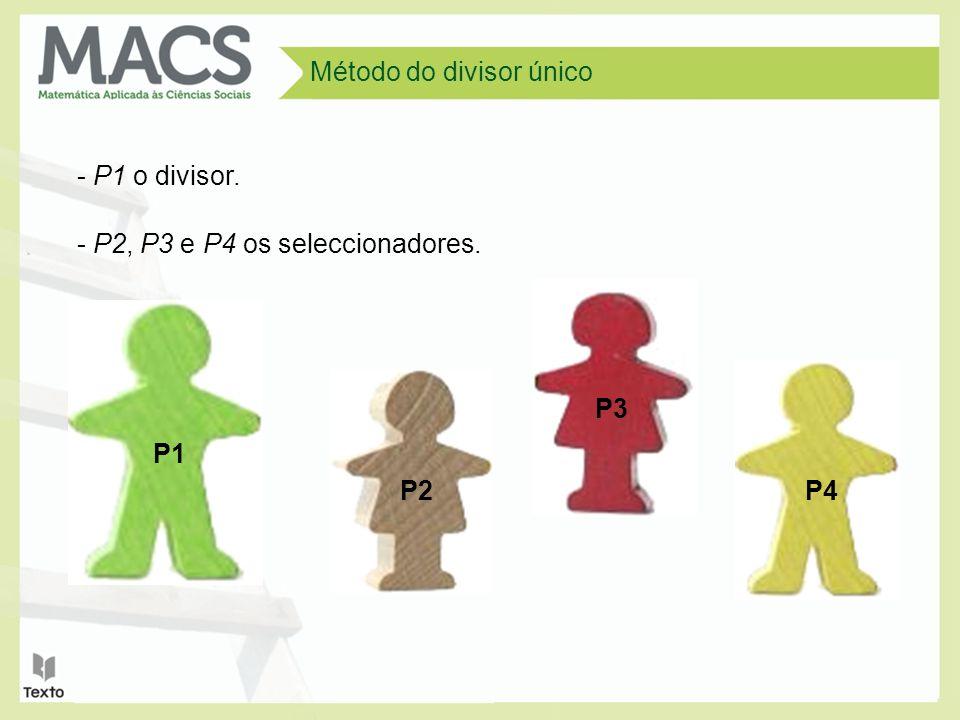 Método do divisor único P1 divide a piza em quatro partes que julga serem iguais: a, b, c e d.