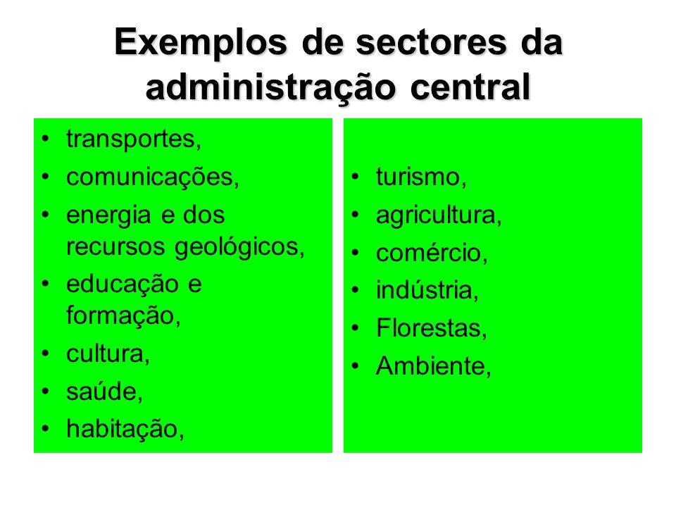 Exemplos de sectores da administração central transportes, comunicações, energia e dos recursos geológicos, educação e formação, cultura, saúde, habitação, turismo, agricultura, comércio, indústria, Florestas, Ambiente,