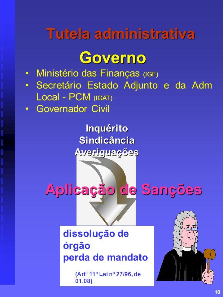 10 Tutela administrativa dissolução de órgão perda de mandato (Artº 11º Lei nº 27/96, de 01.08) Aplicação de Sanções InquéritoSindicânciaAveriguações