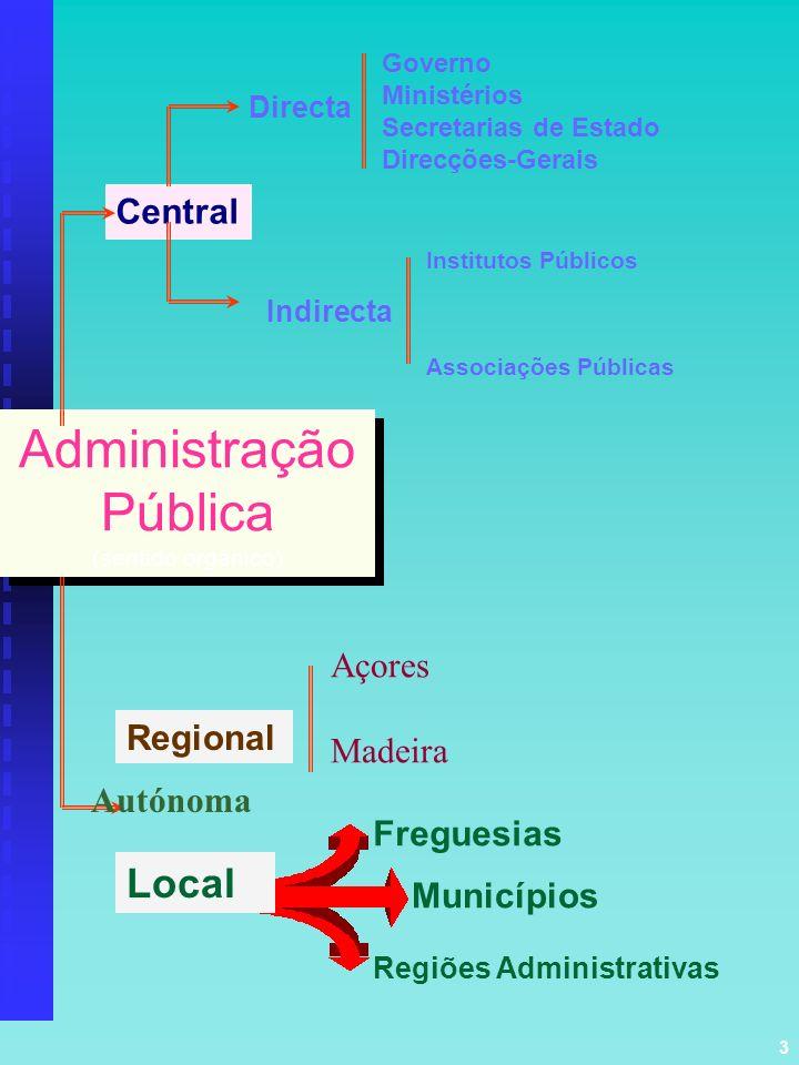 3 Administração Pública (sentido orgânico) Administração Pública (sentido orgânico) Central Directa Indirecta Governo Ministérios Secretarias de Estad