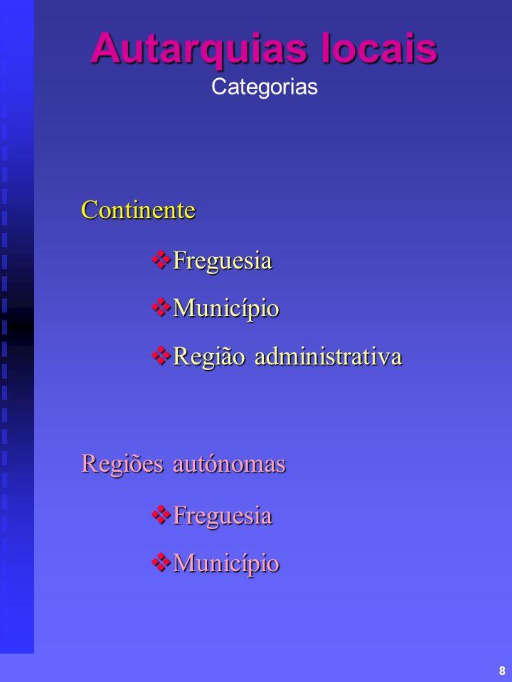 8 Autarquias locais Autarquias locais Categorias Continente vFreguesia vMunicípio vRegião administrativa Regiões autónomas vFreguesia vMunicípio