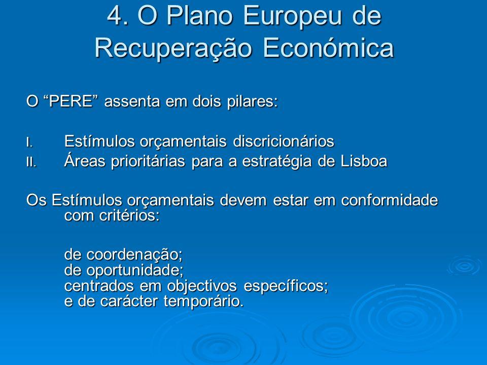 4. O Plano Europeu de Recuperação Económica O PERE assenta em dois pilares: I.