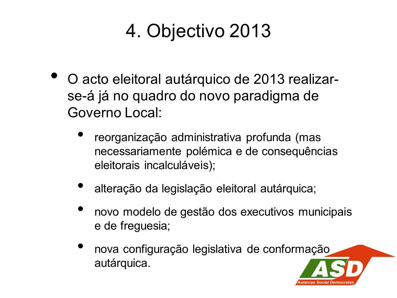 4. Objectivo 2013 O acto eleitoral autárquico de 2013 realizar- se-á já no quadro do novo paradigma de Governo Local: reorganização administrativa pro