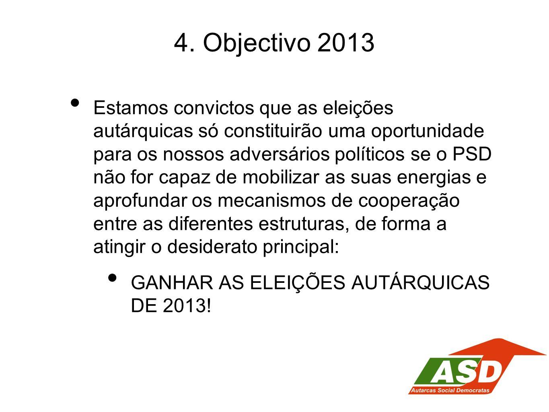 4. Objectivo 2013 Estamos convictos que as eleições autárquicas só constituirão uma oportunidade para os nossos adversários políticos se o PSD não for
